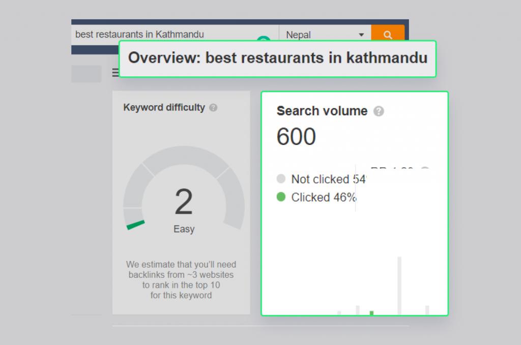 Search volume for best restaurants in Kathmandu